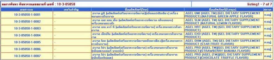 FDA-Thai2